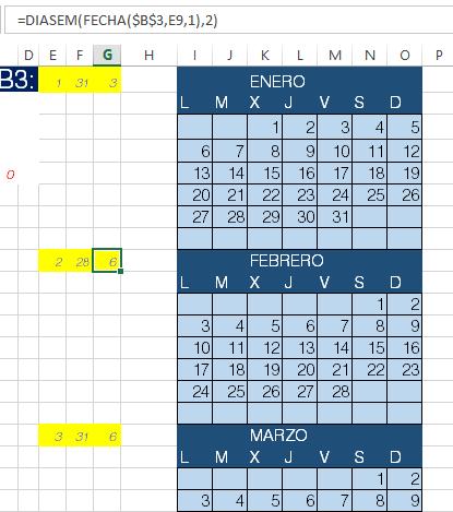 """Datos auxiliares: saber """"en qué cae"""" el día 1"""