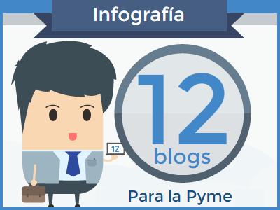 Infografía 12 blogs para la pyme
