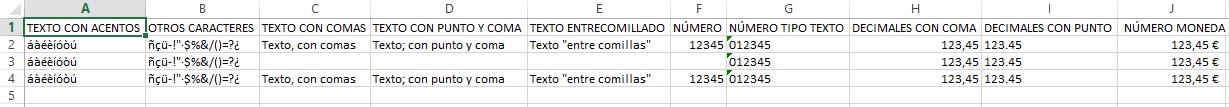 Tabla con datos de ejemplo en Excel